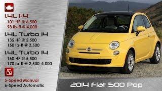 Fiat 500 Videos