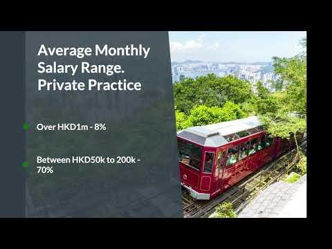 Hong Kong Legal Salary Survey