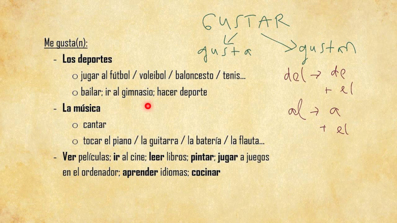7 talk about yourself and your hobbies in spanish the verb 7 talk about yourself and your hobbies in spanish the verb gustar