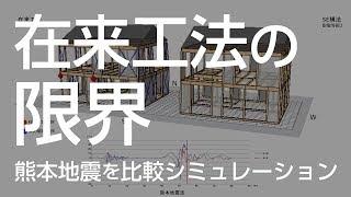 「在来工法の限界」熊本地震を比較シミュレーション