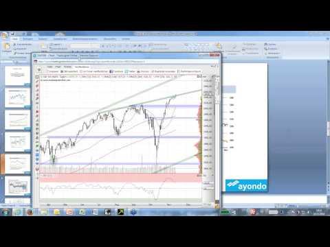 Deutsche Bank & Commerzbank: Der Chartcheck nach dem Stresstest - Webinar von Feingold & ayondo