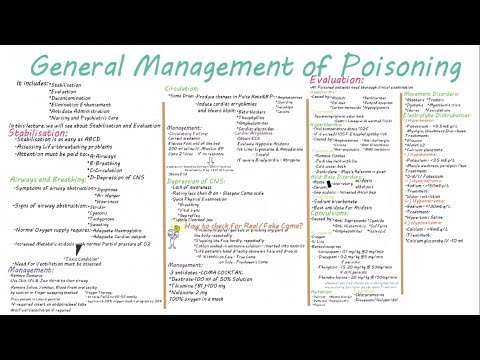 General Management of Poisoning