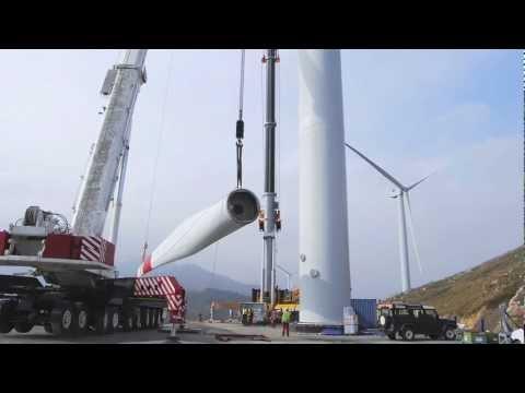 Breakthroughs In Renewable Energy