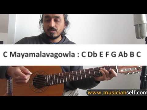 Notes of ragam Mayamalava Gowla
