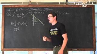 Gambar cover Definite Integrals Common Geometric Area Calculus 1 AB