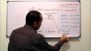 المحاسبة المالية 1 - كيف بدأ علم المحاسبة ؟