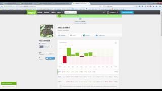 Forex trading handleiding