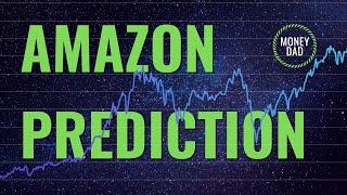 Amazon Stock Price Prediction based on Massive Channel Pattern ( AMZN Stock Analysis ) $AMZN