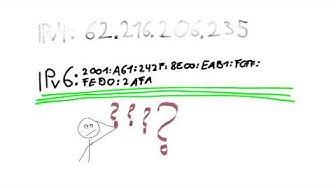 Was ist eine IP-Adresse?