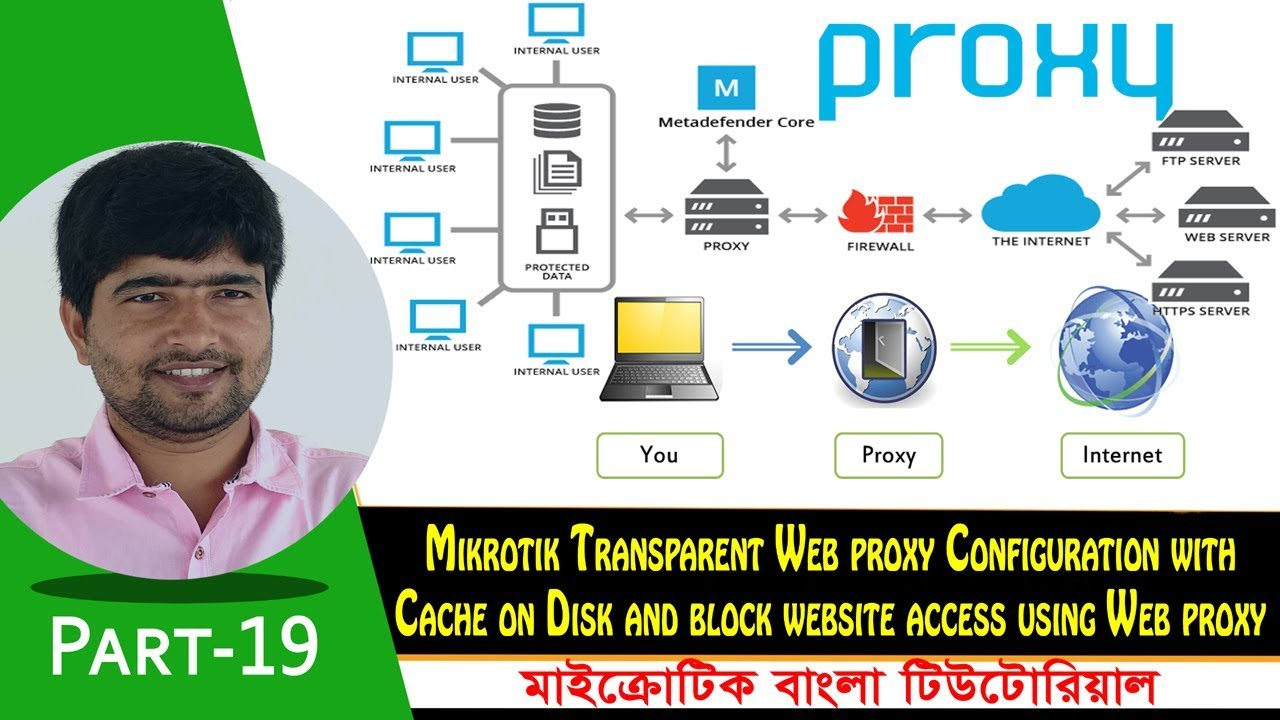 Mikrotik Transparent Web proxy with Cache on Disk and block website using  Web proxy | Part-19