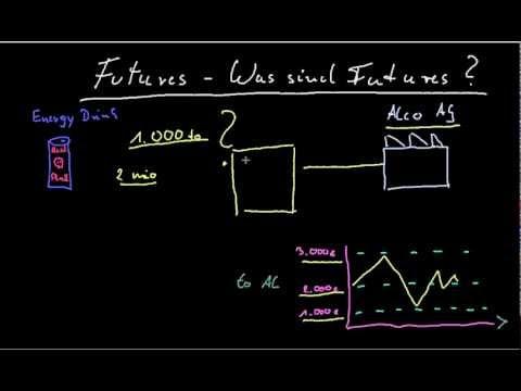 Future - Was sind Futures?