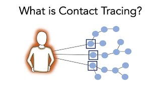 What is Contact Tracing? - COVID-19