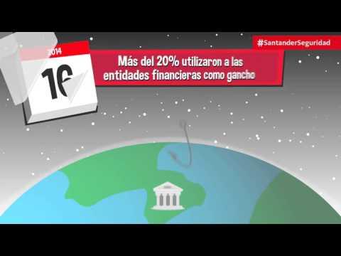 Phishing, cómo evitar estafas por internet. Seguridad online Banco Santander (2015)