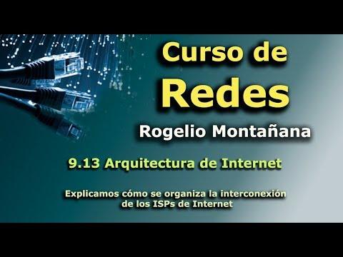 CURSO de REDES 2020 para PRINCIPIANTES # 1 📡 INTRODUCCIÓN from YouTube · Duration:  7 minutes 23 seconds