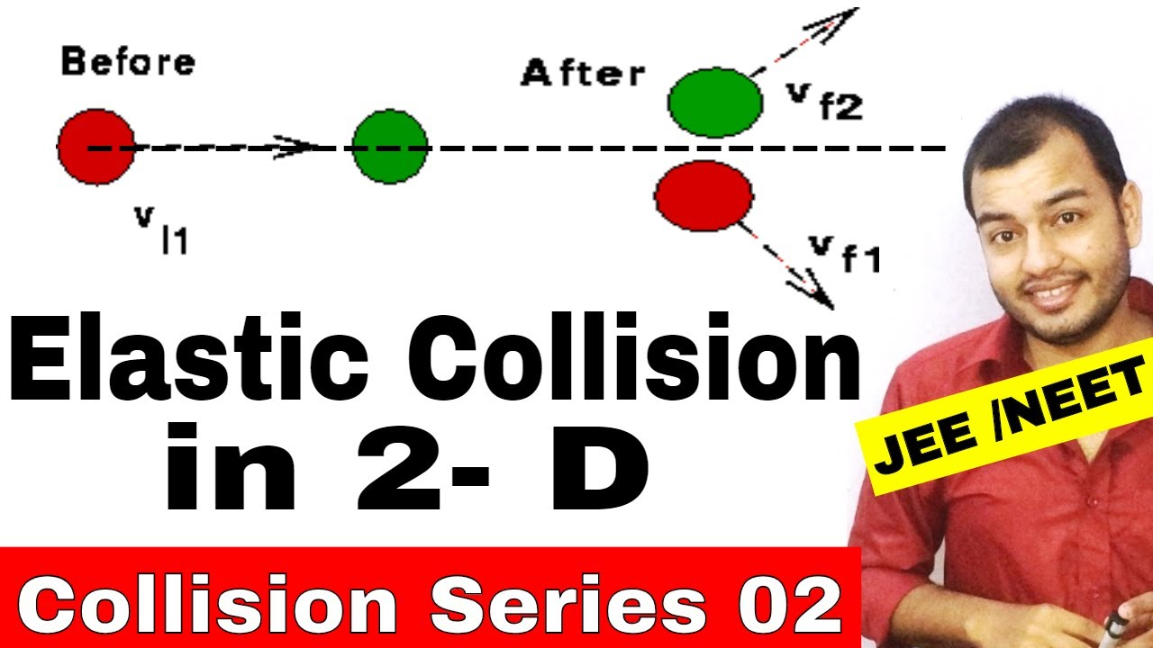 Centre Of Mass 08 Collision Series 02 Elastic Collision In