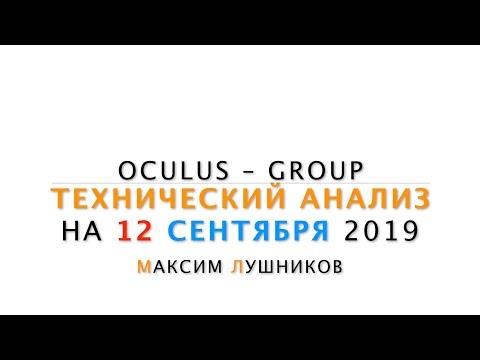 Технический обзор рынка Форекс на 12.09.2019 от Максима Лушникова