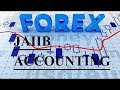 Forex Exchange Numerical | JAIIB | Accounting And Finance for Bankers
