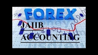 Forex Exchange Numerical   JAIIB   Accounting And Finance for Bankers