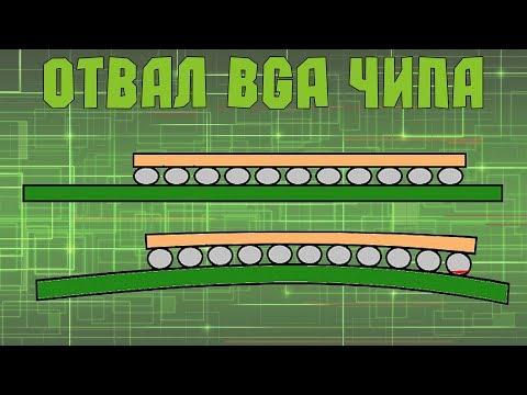 Как легко определить отвал BGA чипа