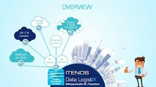 ITENOS Data LogistIX (EN)