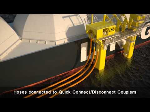 Offshore Transfer System