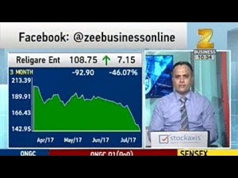 View on Religare Enterprises Ltd, Tata Communications Ltd and Tata Chemicals Ltd : StockAxis