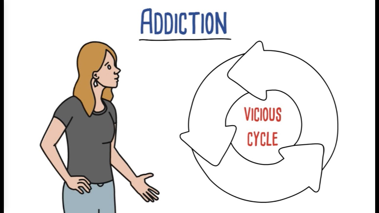 the vicious cycle of drugs in the music industry Annotated bibliography aron helps young people break free of the vicious cycle of gangs, drugs and that have formed around the rap/hip-hop music industry.