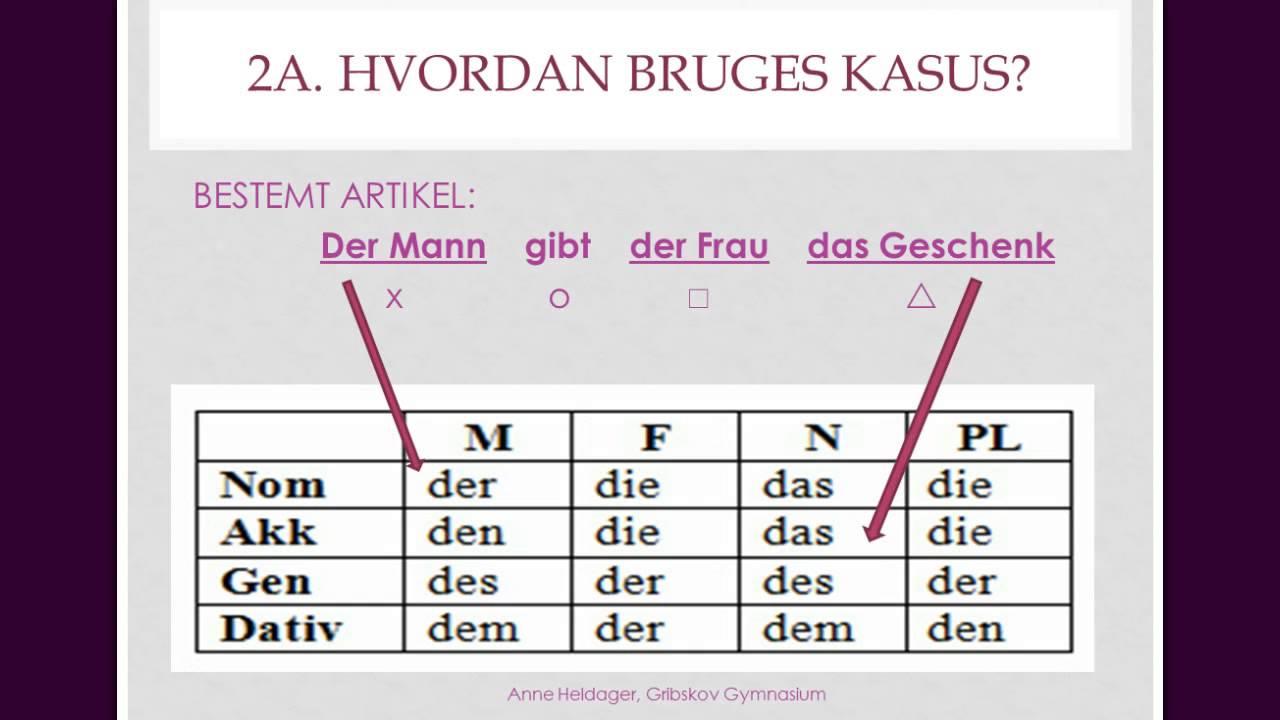 dem på tysk