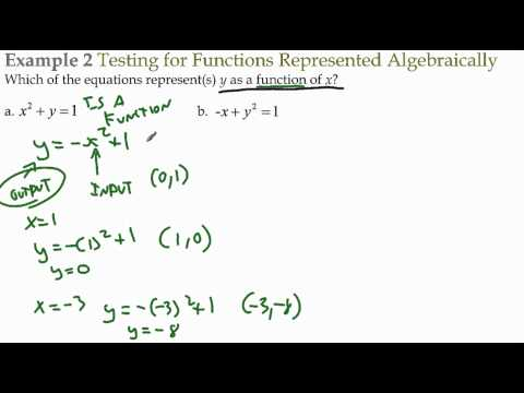 Section 1.2 Example 2 Testing for Functions Represented Algebraically