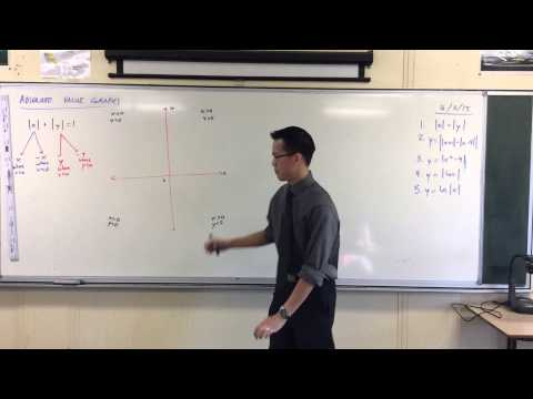How to Graph |x| |y| = 1 from YouTube · Duration:  6 minutes 25 seconds