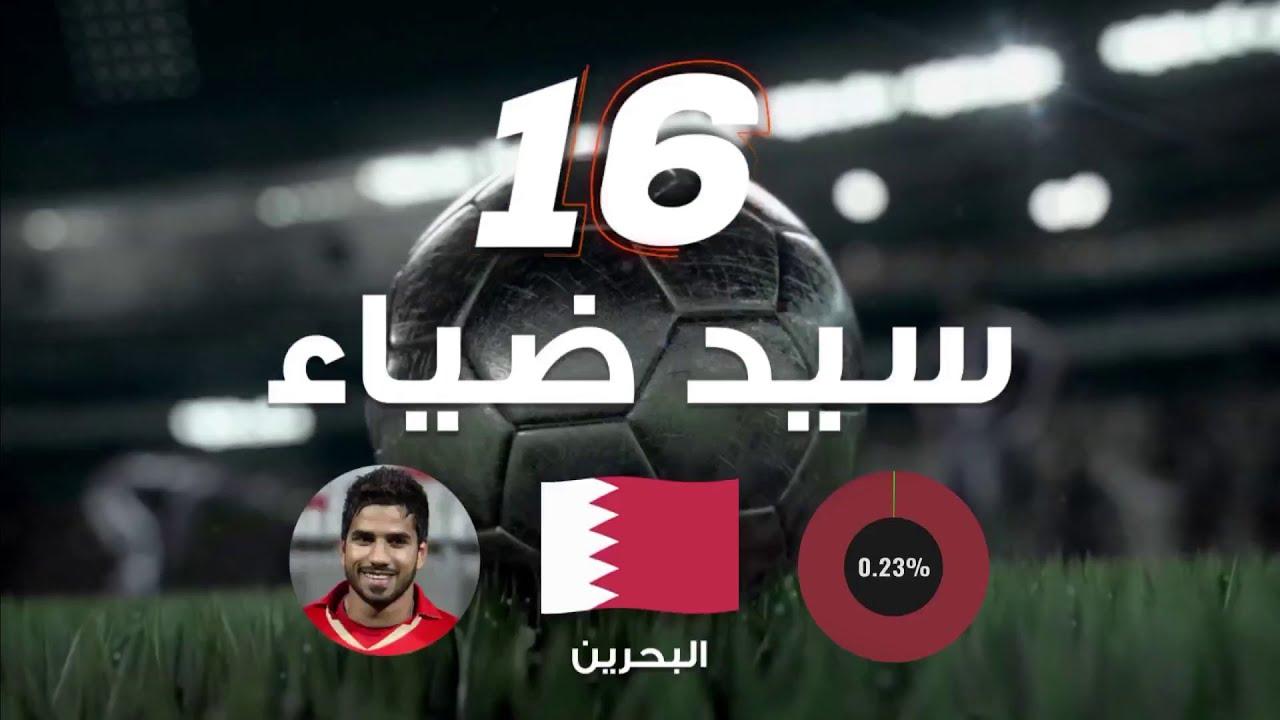 عمر السومة لازال متصدرا وتغييرات في ترتيب ملاحقيه في استفتاء صدى الملاعب