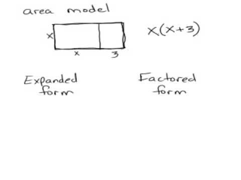 expanded form quadratic equation  Expanded and factored form