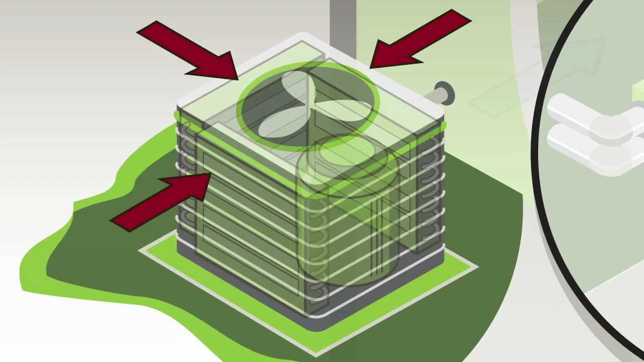 How does air conditioning work in an apartment, car or mobile? How does an air conditioner work? 98