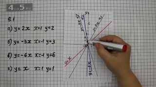Упражнение 9.1. Алгебра 7 класс Мордкович А.Г