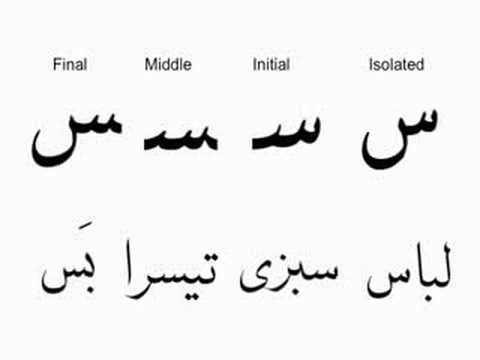 Urdu Alphabet Worksheet Urdu Alphabets