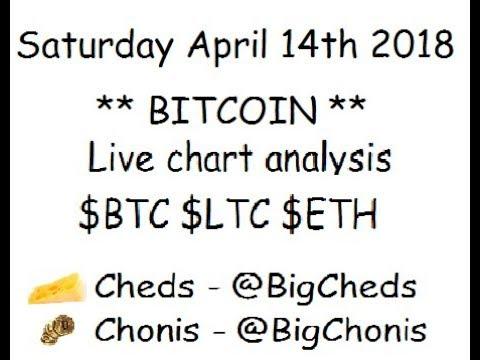 Bitcoin - Live Analysis $BTC #bitcoin $LTC #Litecoin $ETH #ethereum 4/15/18