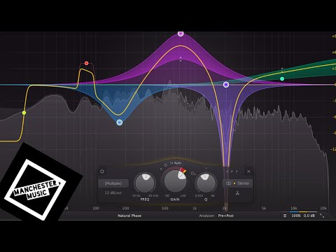 Fabfilter Pro Q3: Why is everyone in love with this thing?