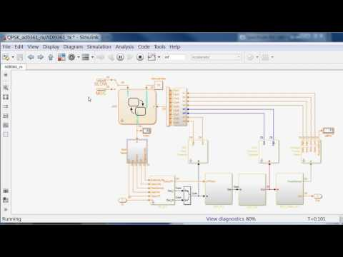 Getting Started With Software Defined Radio Using MATLAB And Simulink