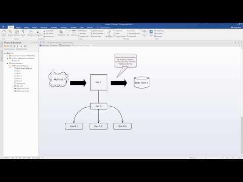 Enterprise Architect 14 – Model Patterns & Perspectives