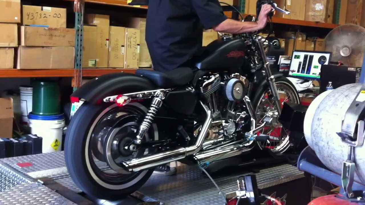 Sportster on Dyno