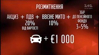 Ціна розмитнення євробляхи - яким має бути розмір митних платежів?