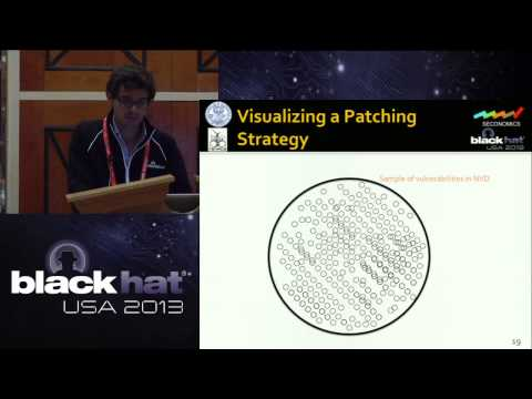 Black Hat USA 2013 - HOW CVSS is DOSsing YOUR PATCHING POLICY (and wasting your money)