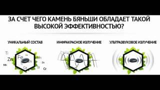 Браслет Бяньши из черного нефрита  Видео обзор  Где купить  Цена