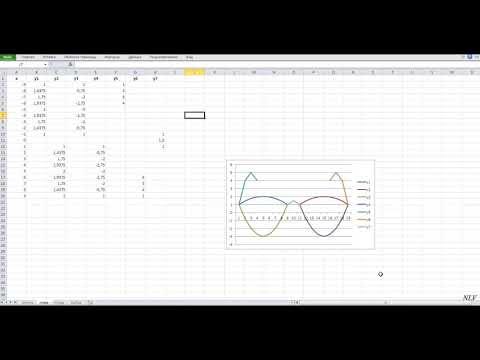Информатика 8 класс. Построение графиков функций в Microsoft Excel.