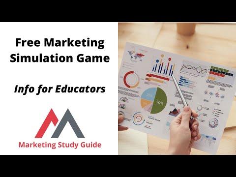 Free Marketing Simulation Game