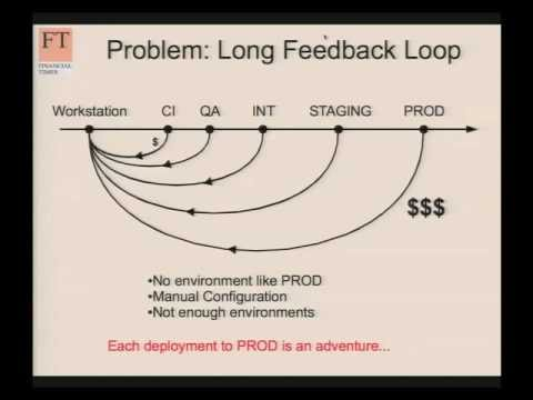 Using Service Oriented Operation and Provisioning at Financial Times - PuppetConf '12
