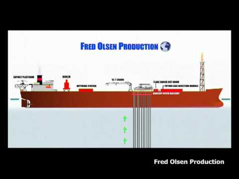FRED OLSEN PRODUCTION FPSO Harald J. Dahle