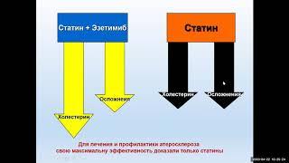 Методология работы врача  Доказательная медицина  Часть 2