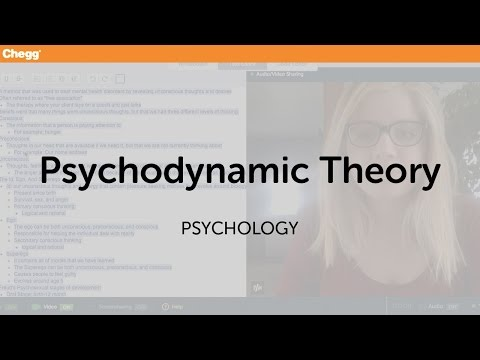 Psychodynamic Theory | Psychology | Chegg Tutors