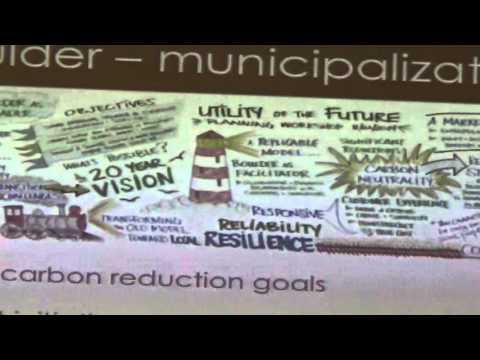 Empowered Presentation